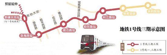 哈尔滨最新地铁建设规划(建设、开通时间、站点)