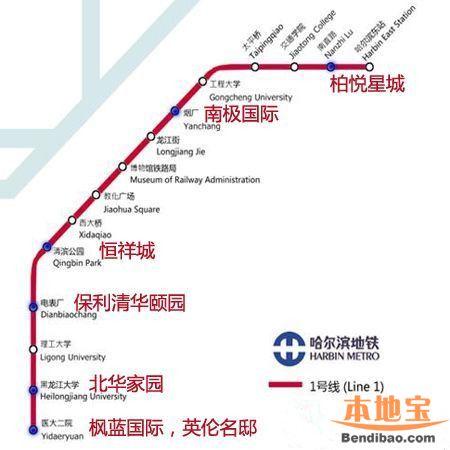 哈尔滨地铁1号线线路图 一 二期