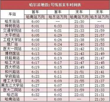 哈尔滨地铁运行时刻表(1号线、3号线)