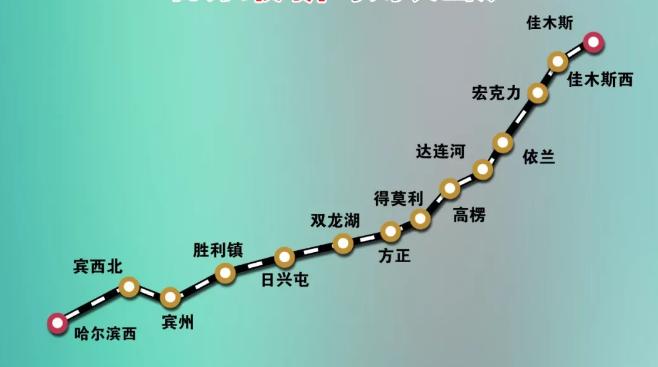 哈佳快铁售票时间、途径站点、时刻表、票价