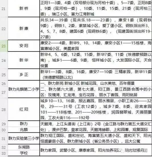 2018哈尔滨小学学区划分及对口初中一览