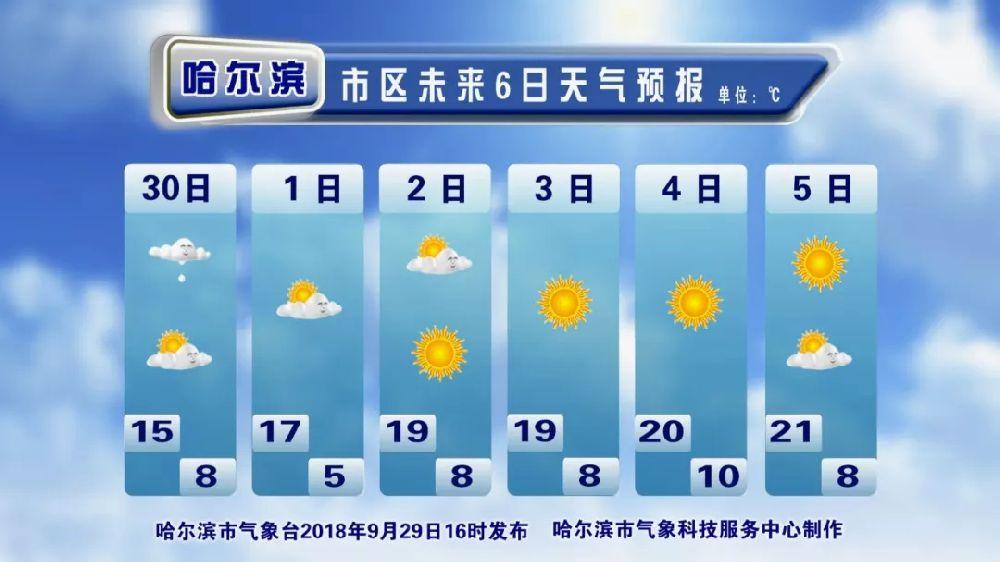2018哈尔滨国庆天气
