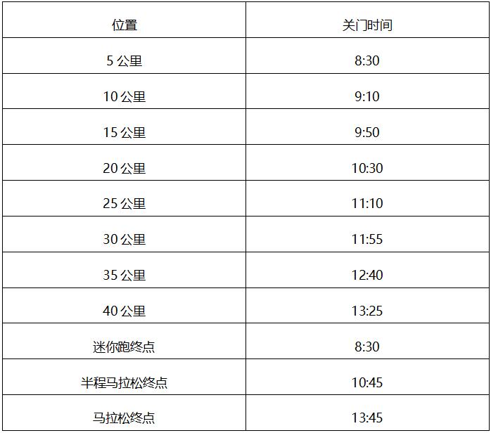 2019哈尔滨国际马拉松时间表(报名、比赛、奖金发放时间)