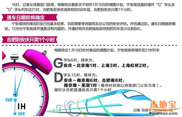 宁安高铁时刻表公布 宁安高铁将开行21对列车图片