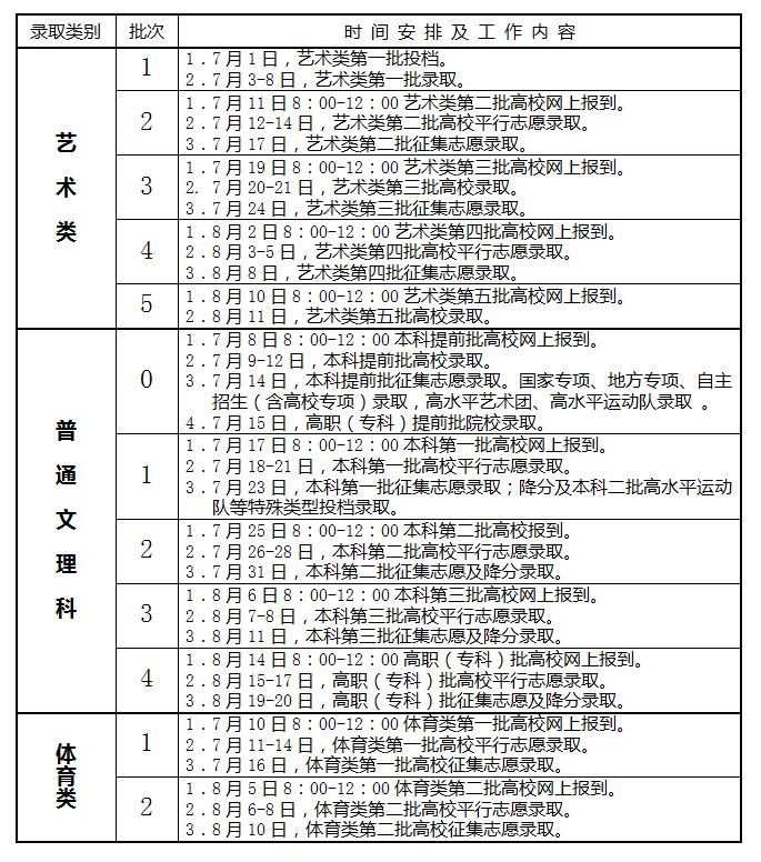 2016年安徽高考志愿填报于6月26日开始