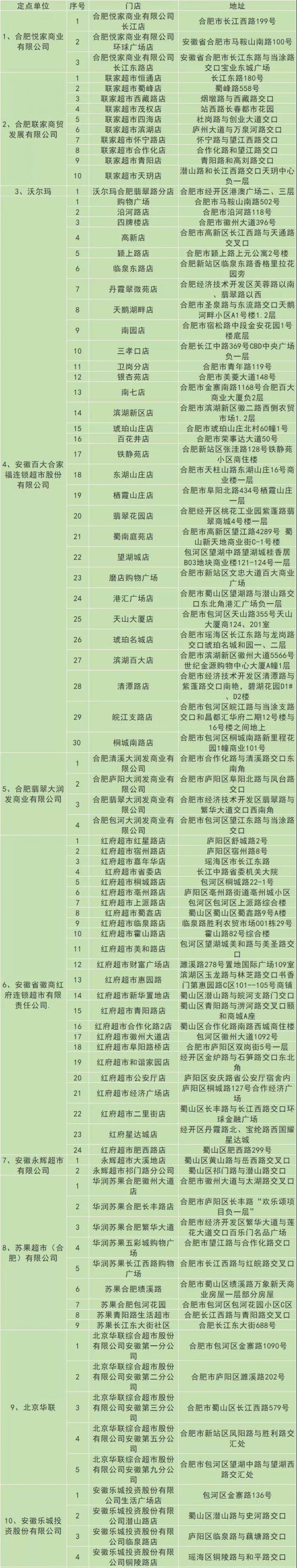 2018合肥中秋国庆惠民菜篮子活动(附各菜市场地址)