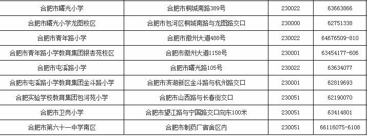 合肥包河区小学学校名单(地址 电话)