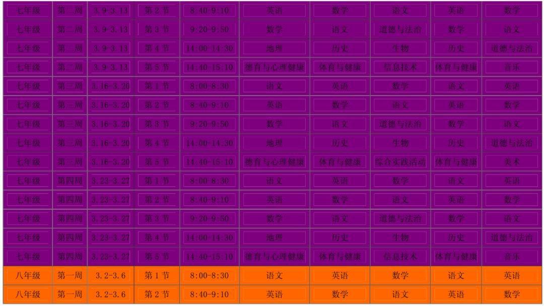 2020合肥市中小学线上教学课程表(近四周)