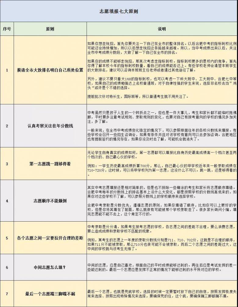 淮安市中考成绩查询_2020年淮南市中考成绩查询最新入口- 合肥本地宝