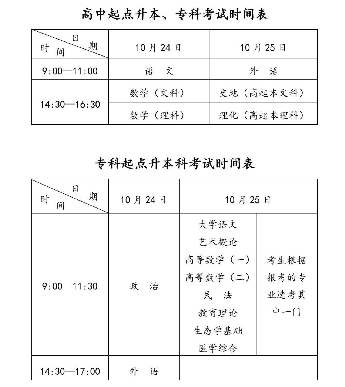 2020安徽成人高考考试时间及科目