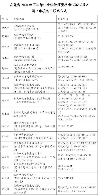 安徽省2020年下半年中小学教师资格考试笔试公告