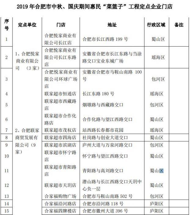 2019合肥中秋1元菜篮子活动(附各门店地址)