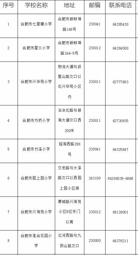 合肥新站区小学学校名单(地址+电话)