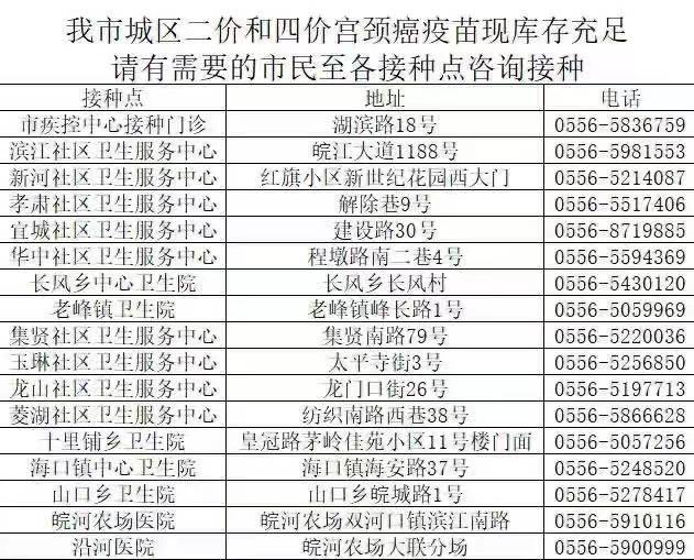 安庆二价和四价宫颈癌疫苗接种地点一览
