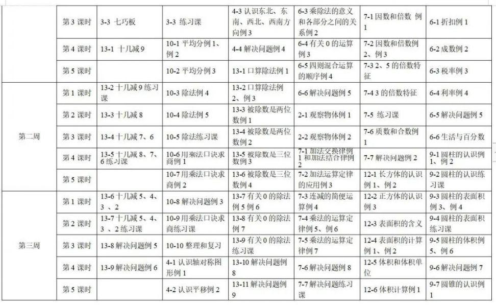 2020合肥合肥中小学线上开课(时间 课表)