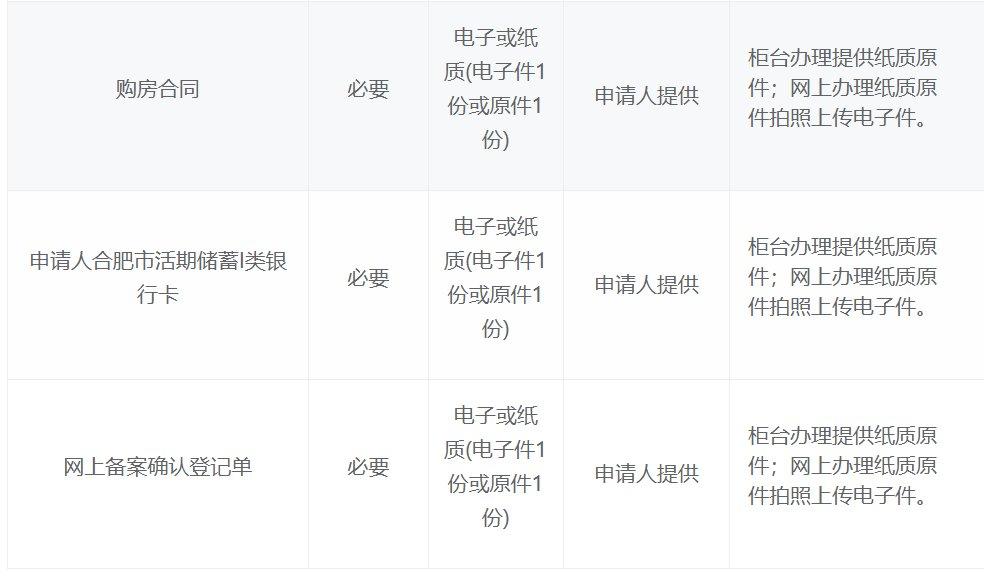 安徽省直公积金购买商品房提取(办理材料 流程 入口)