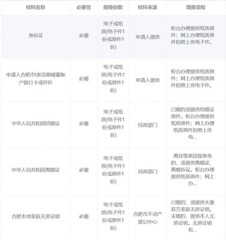 安徽省直公积金租房怎么线下提取?