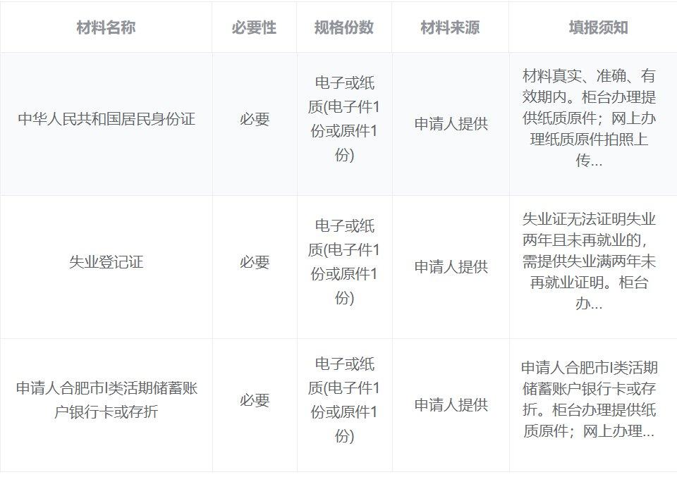 失业提取安徽省直公积金怎么提取?