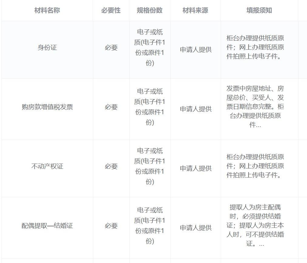 买二手房怎么提取安徽省直公积金?(材料 流程)
