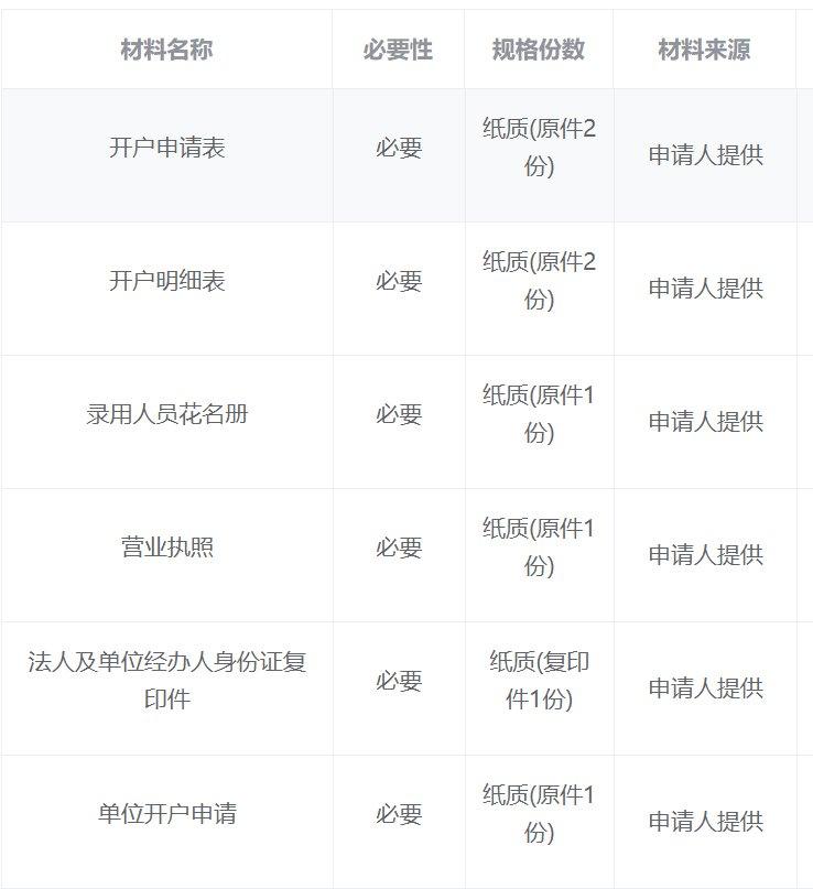 安徽省直住房公积金缴存登记办理指南