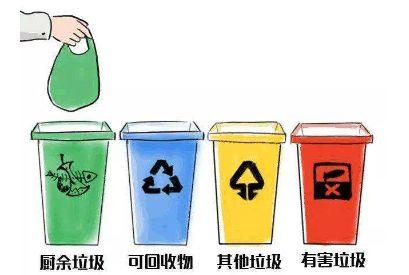 2019合肥强制垃圾分类正公开征求意见