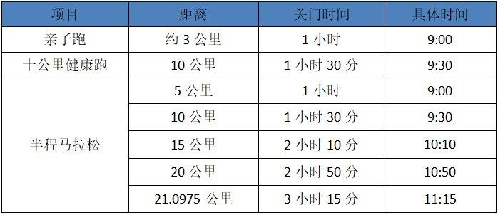 2020合肥蜀山国际马拉松比赛路线