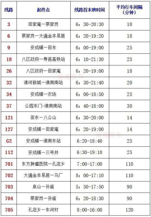 淮南恢复部分公交线路运营(含线路时间表)