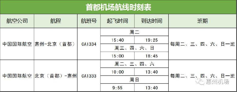 2018年11月1日起 惠州开通直飞北京航线