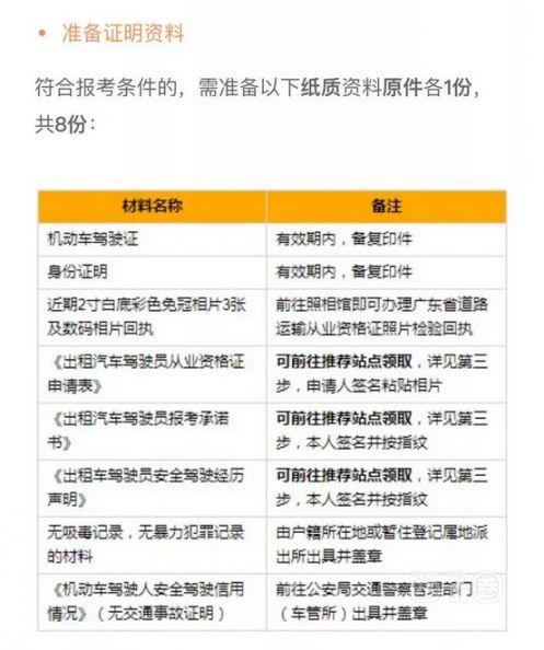 惠州网约车驾驶证办理材料清单