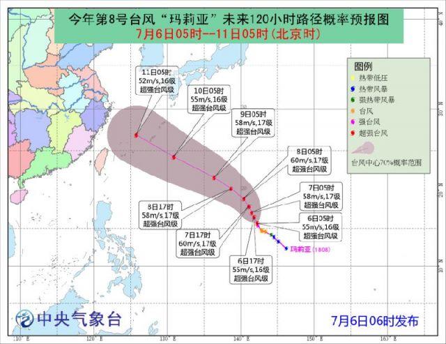 2018年第8号台风玛莉亚生成时间