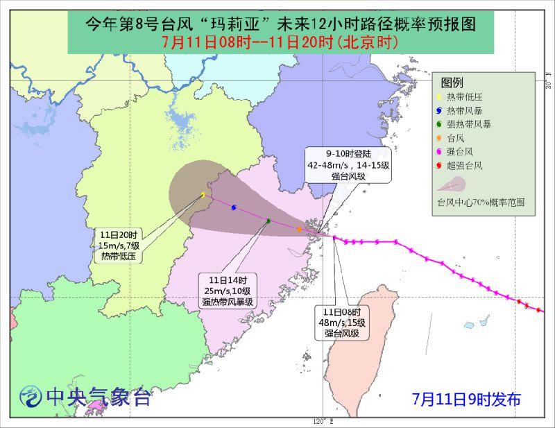 2018第8号台风玛莉亚实时路径图(附查询入口)