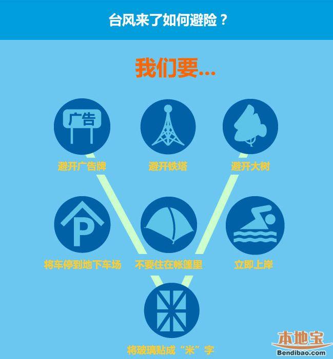 台风防御措施有哪些
