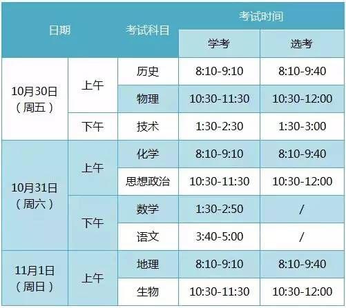 學考網上報名時間_浙江學考報名_學考報名繳費