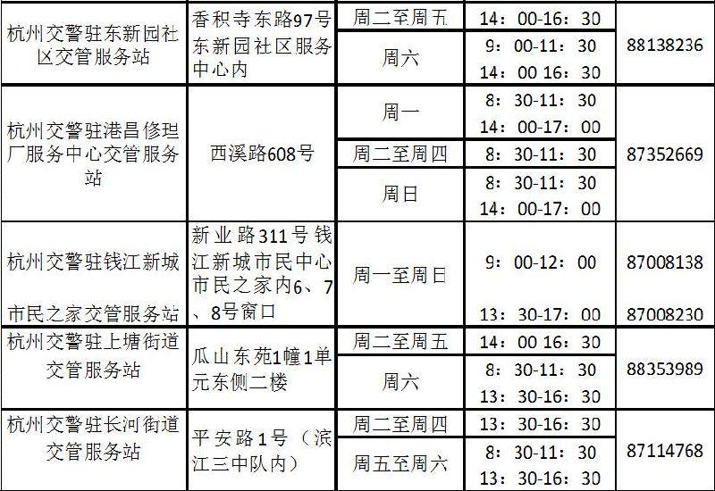 4月5日起杭州新能源汽车不限行 专用标识4月1日起申领 附指南高清图片