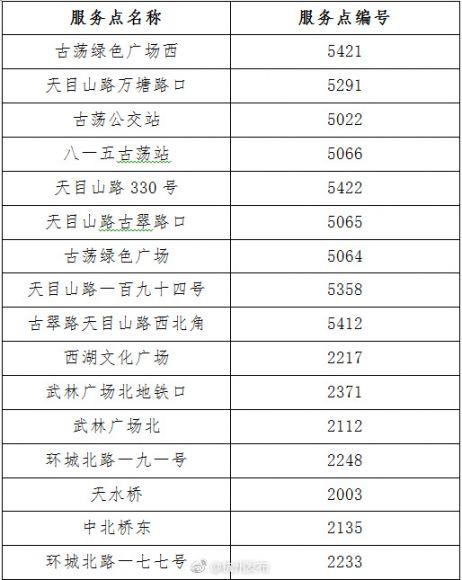 杭州市16处公共自行车服务点暂停运营
