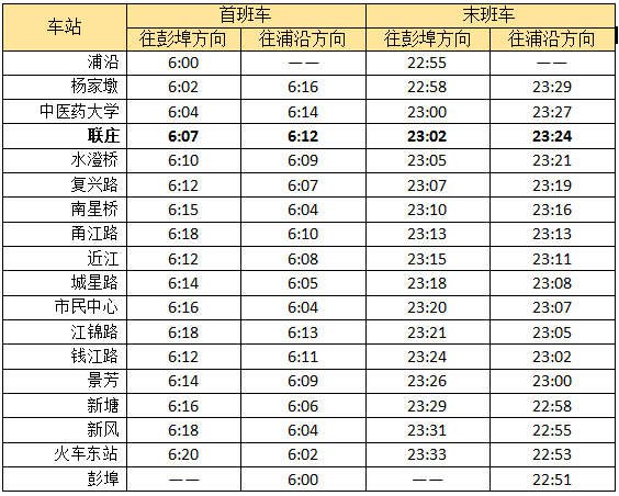 最新杭州地铁运行和间隔时间表启用