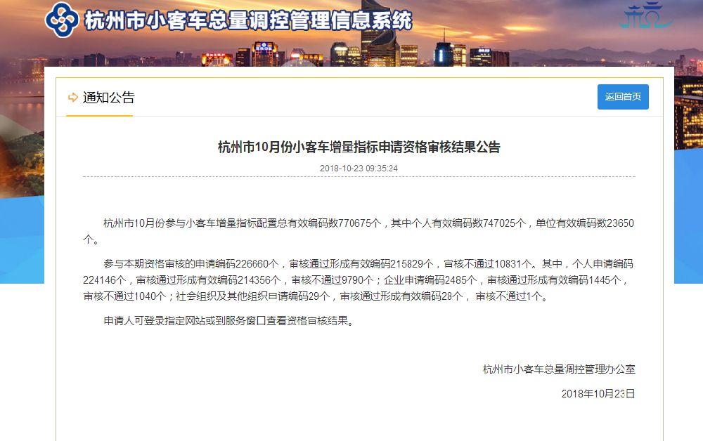 杭州市10月份小客车申请结果