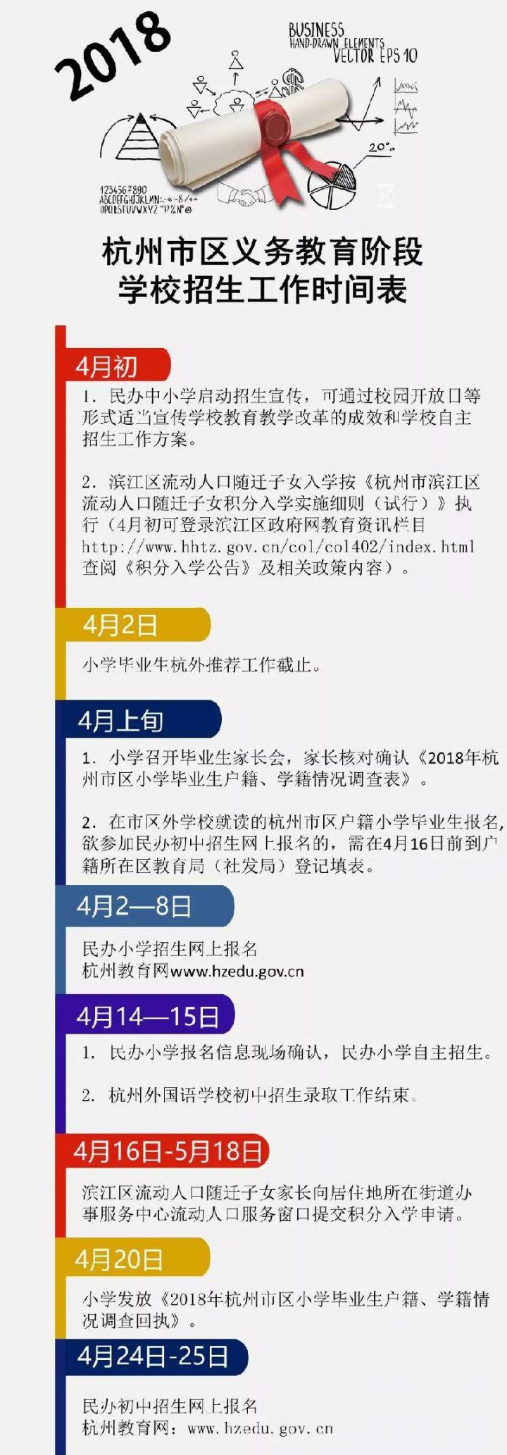 2018杭州各区县市中小学招生攻略汇总(幼升