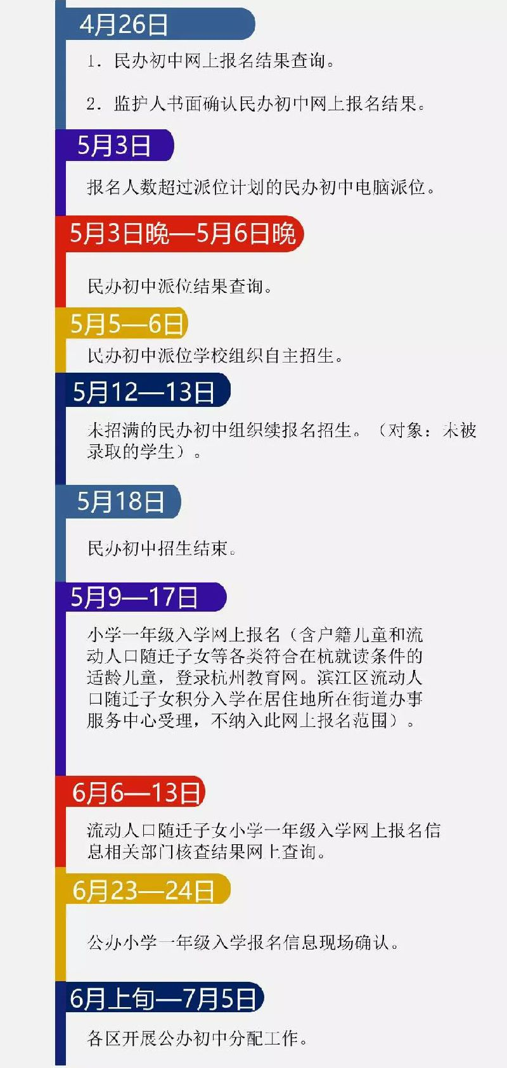 2018杭州中小学招生时间表