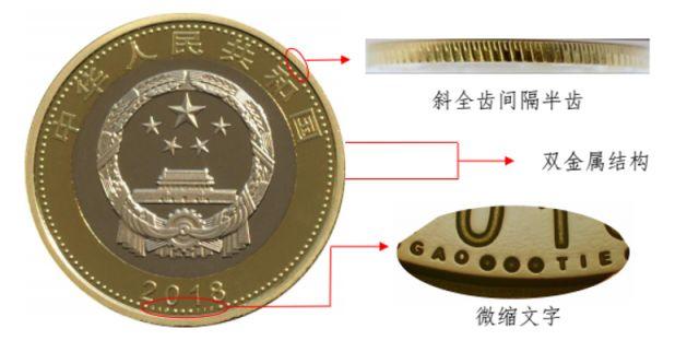 中国人民银行发行中国高铁普通纪念币公告