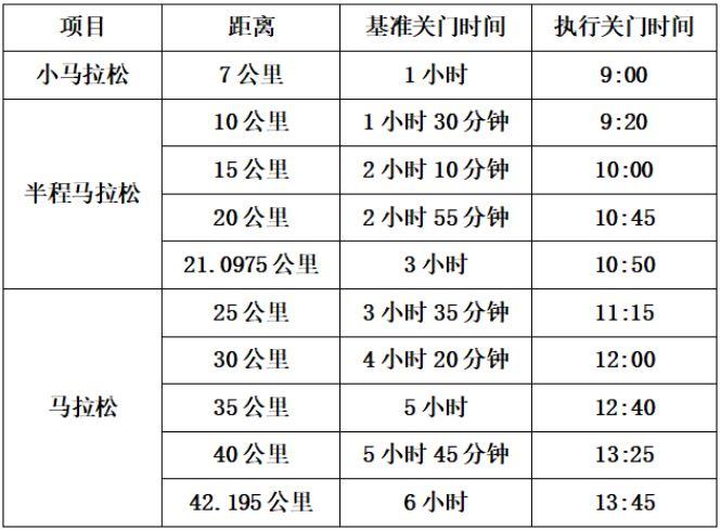 2018杭马时间表