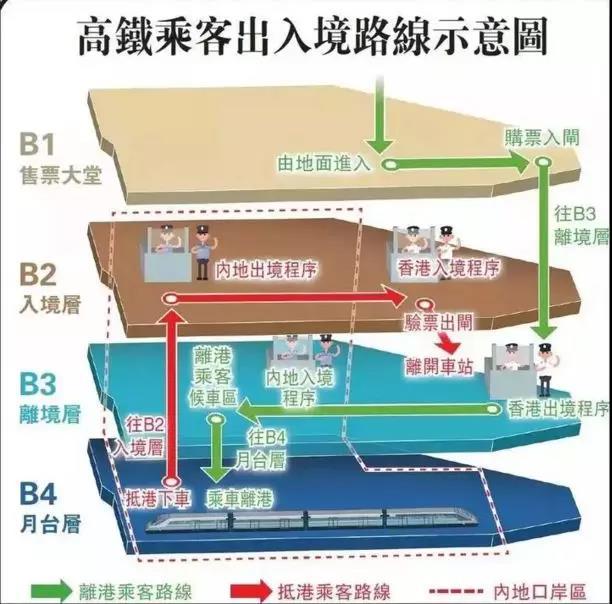 从杭州坐高铁去香港买票怎么买? 需要带上哪些证件?