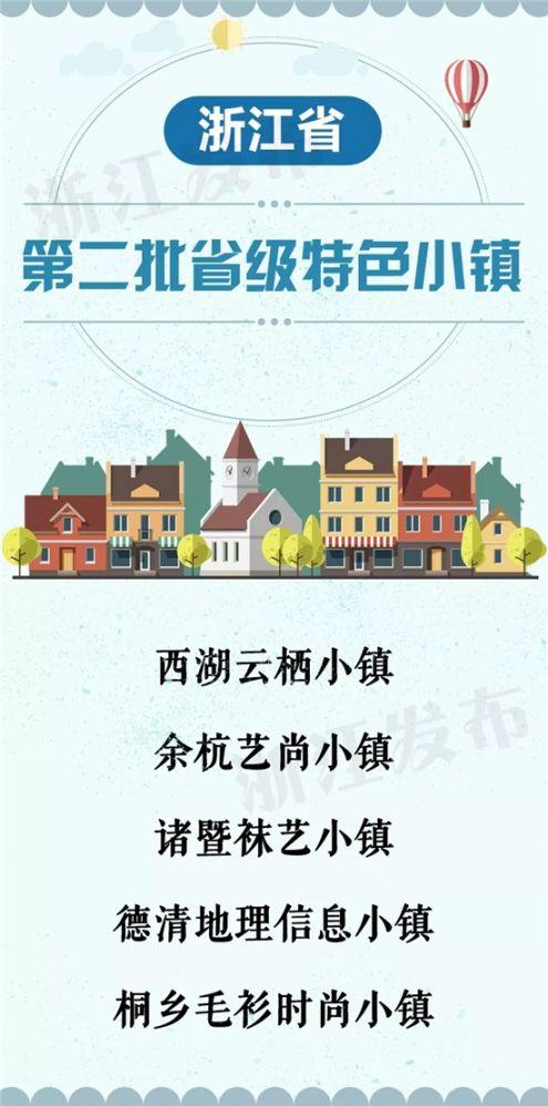浙江新命名5个省级特色小镇 创建对象14个警告7个降格