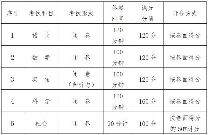 2020杭州富阳区中考招生考试时间