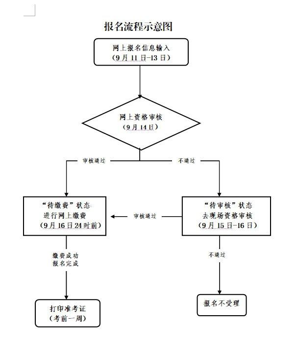杭州教师资格证报考条件图片
