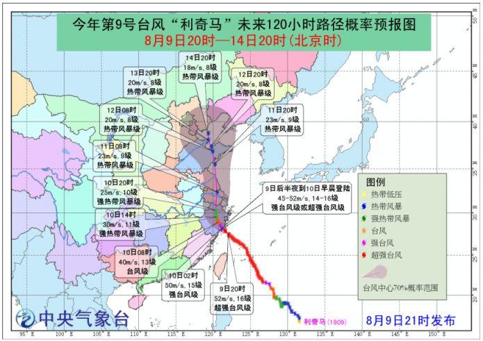 台风利奇马实时路径图(持续更新中……)