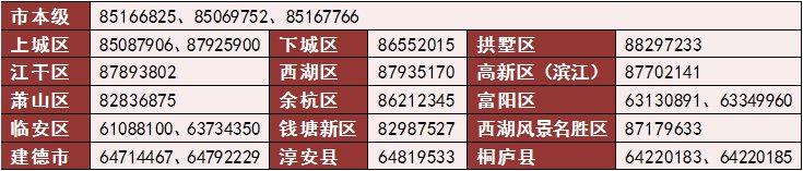 2020杭州人才生活补贴一次性发多少(附申请指南)