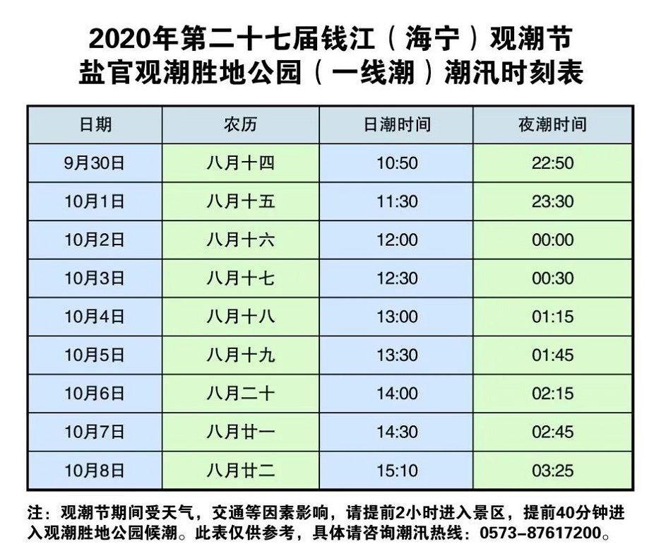 2021国庆盐官观潮时间(持续更新)
