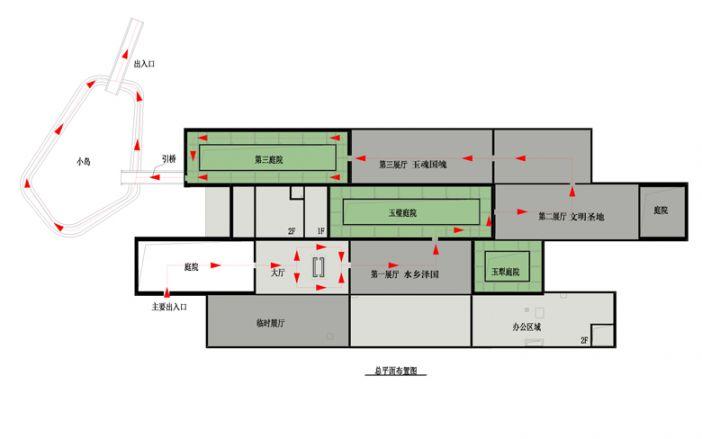 良渚博物院参观路线推荐