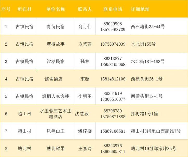 2021杭州塘棲枇杷節最新消息(持續更新…)